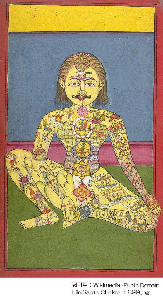 Sapta_Chakra,_1899 PublicDomain-1